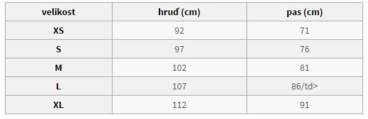 Tabuľka veľkostí pánského oblečenia Inov-8 5015bda20b0